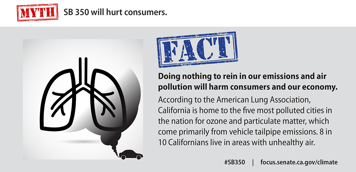 Myth: SB 350 will hurt consumers.