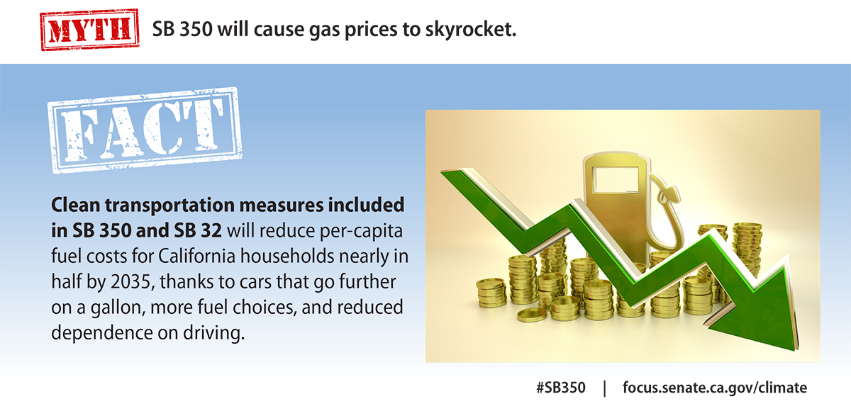 Myth: SB 350 will cause gas prices to skyrocket.