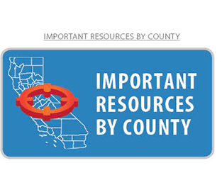 Important resources by county