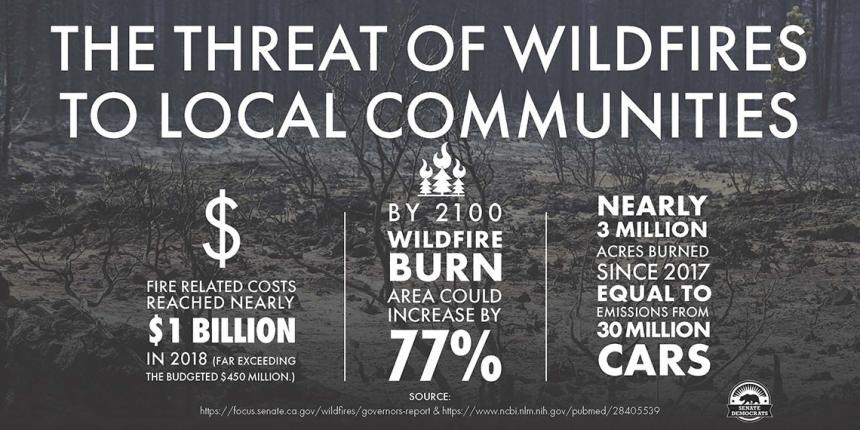 California Wildfire Infographics